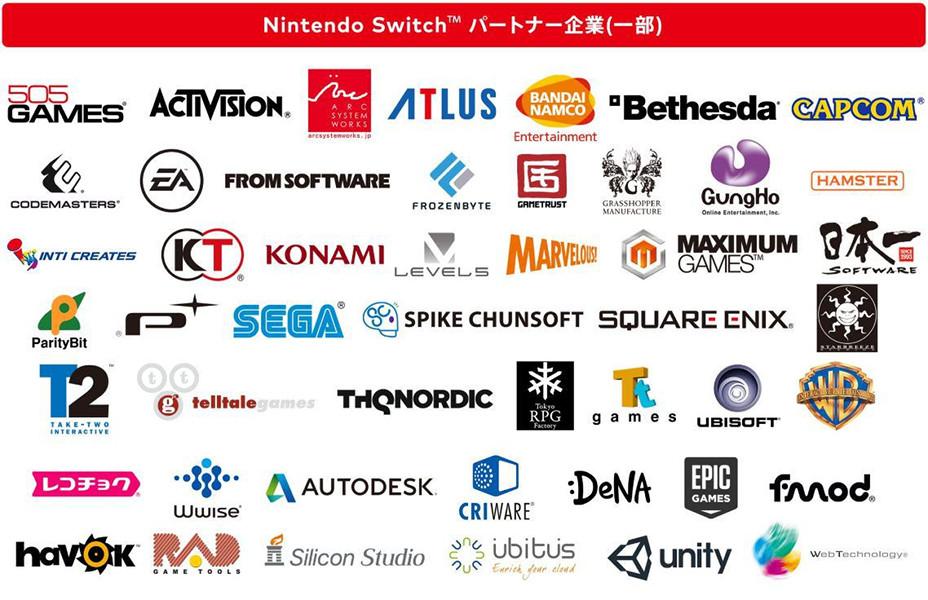 Nintendo Switchにサードフル協力wwwwwwwwwwwwwww