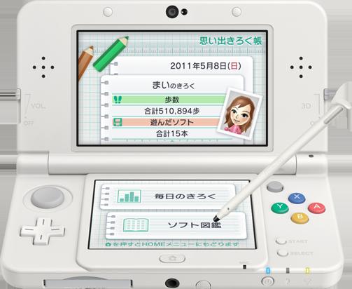 【質問】3DSにあった「思い出記録帳」の機能が欲しい!「みまもりswitch」って代わりに使えるかな?